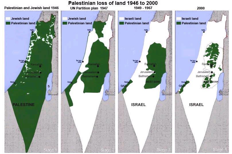 Bebaskan Palestin Pray4Palestine