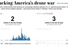 Analysis: How Washington Post strips casualties from covert drone data (Woods)