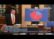 "Sen. Inhofe: ""When a Disaster Occurs in America… Everyone … wants to pour Money on'em"""