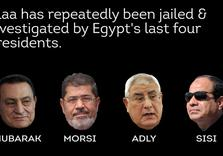 Why has Egyptian Youth Activist, Punished by last 4 Presidents, gone on Hunger Strike?