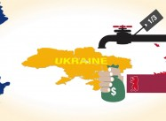 Natural Gas Battle: Ukraine vs Russia – An Animated History