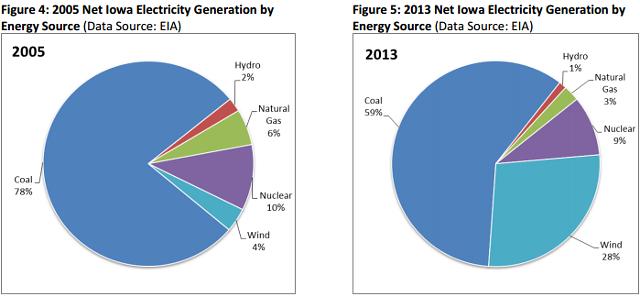 energy-source-comparison