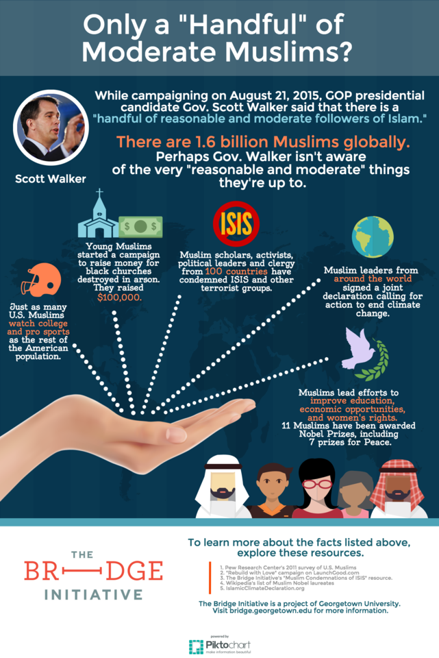 Only-a-Handful-of-Reasonable-Muslims-