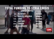 The Scandal of Saudi's Syria Refugee Policy