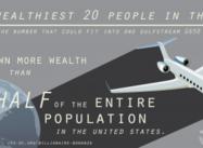 Peak Inequality?  400 US Billionaires are wealthier than 190 Million fellow Americans