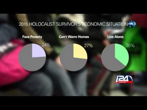 Israel's working poor