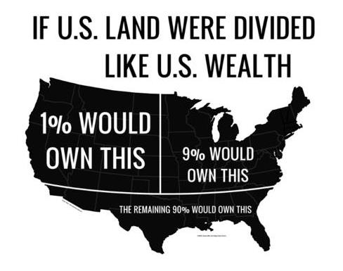 If American Land were Distributed the way American Wealth Is
