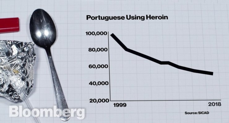 Decriminalizing the Drug War:  The Damage done by a Century of Drug Prohibition