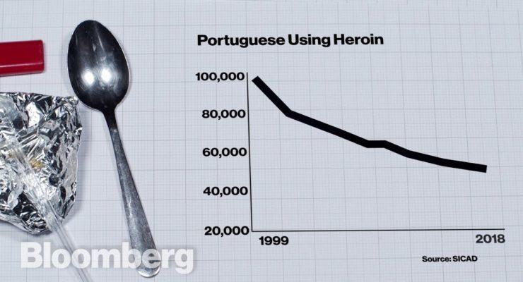 Decriminalizing the Drug War:  The Damage done by a Century of Drug Prohibition