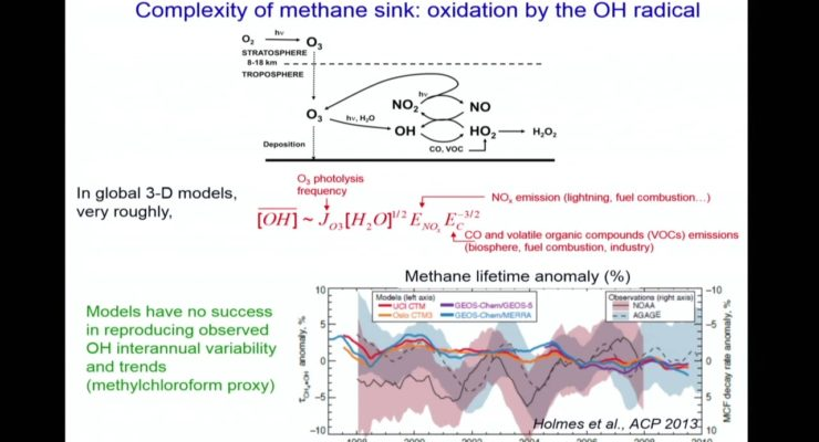 Methane Emissions Crisis and Rapid Global Heating: It is all Fossil Fuel Drilling and Fracking